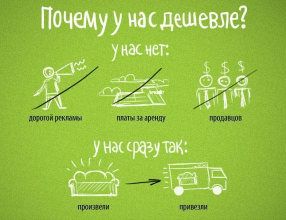 Промо коды и купоны на скидку MnogoMeb.ru